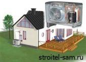 Воздушное отопление – плюсы и минусы