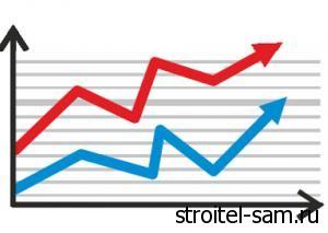 Тарифы ЖКХ в России выросли на 0,5%