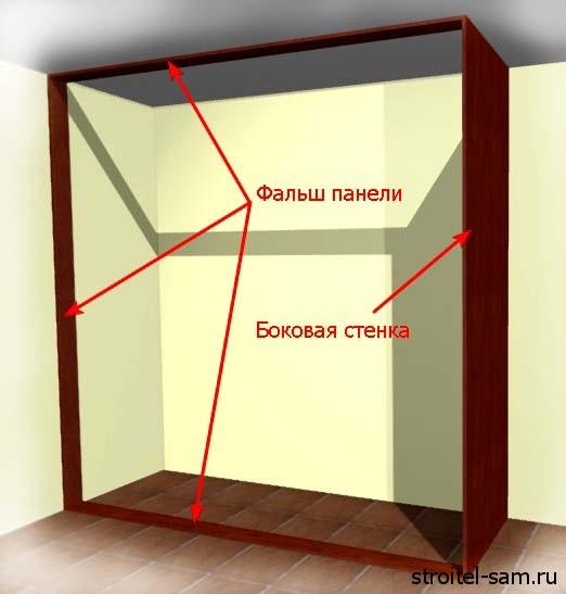 Фальш-панель и боковая стенка шкафа купе